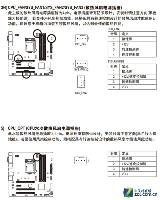 散热器风扇如何接 主板4Pin口解析
