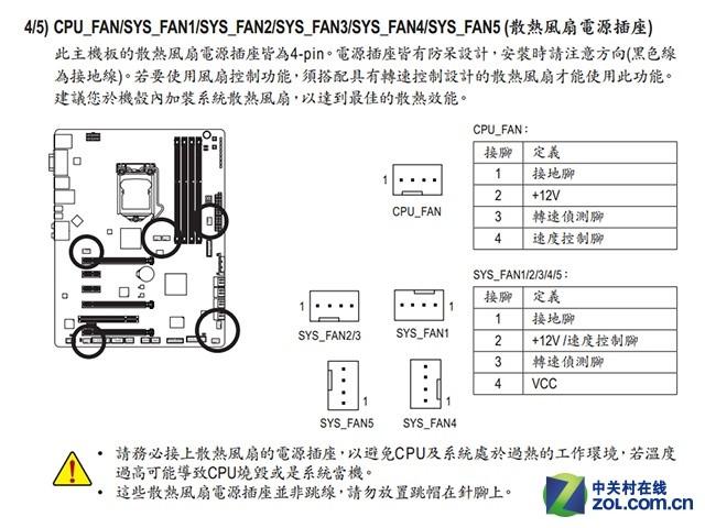 散热器风扇如何接 解读主板4Pin接口