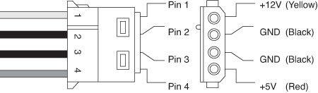 PCIE接口能提供多少功率?电源接头知识大科普